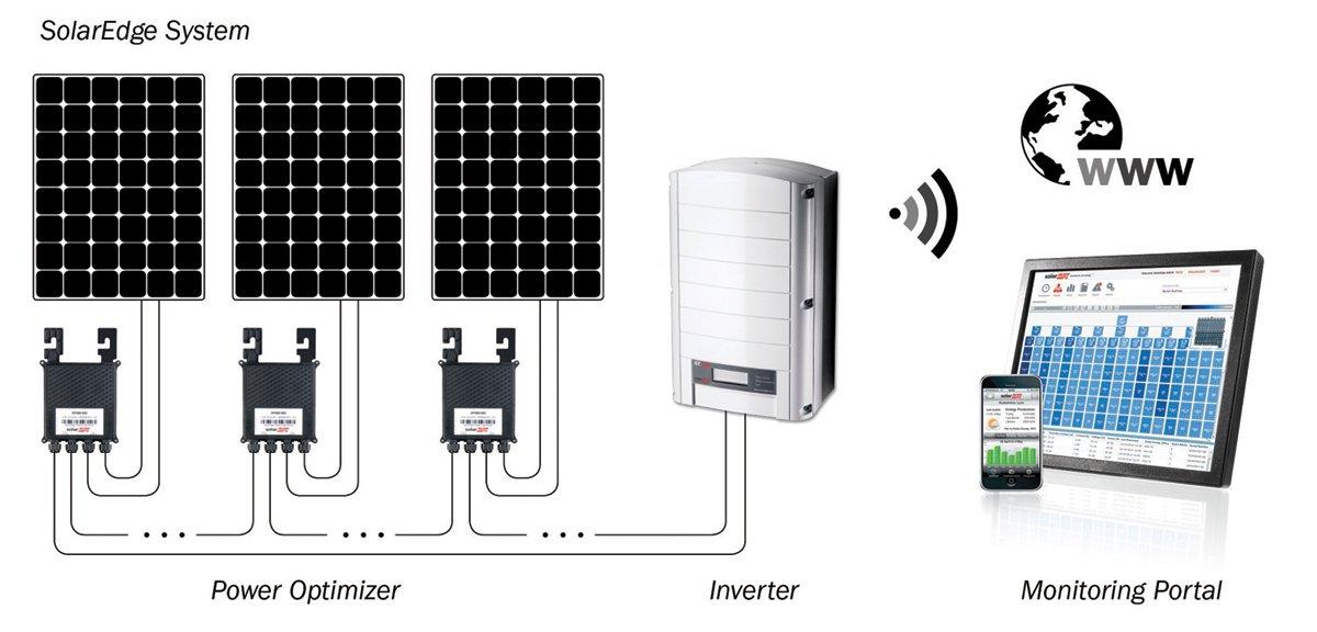 SolarEdge-Systemsm-lg